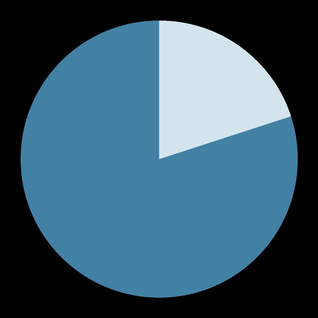 iytt-poll-citizens-assemblies-graphic2