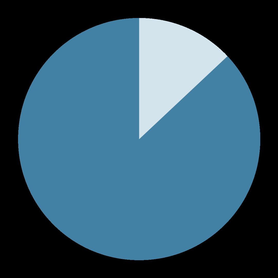 iytt-poll-citizens-assemblies-graphic4