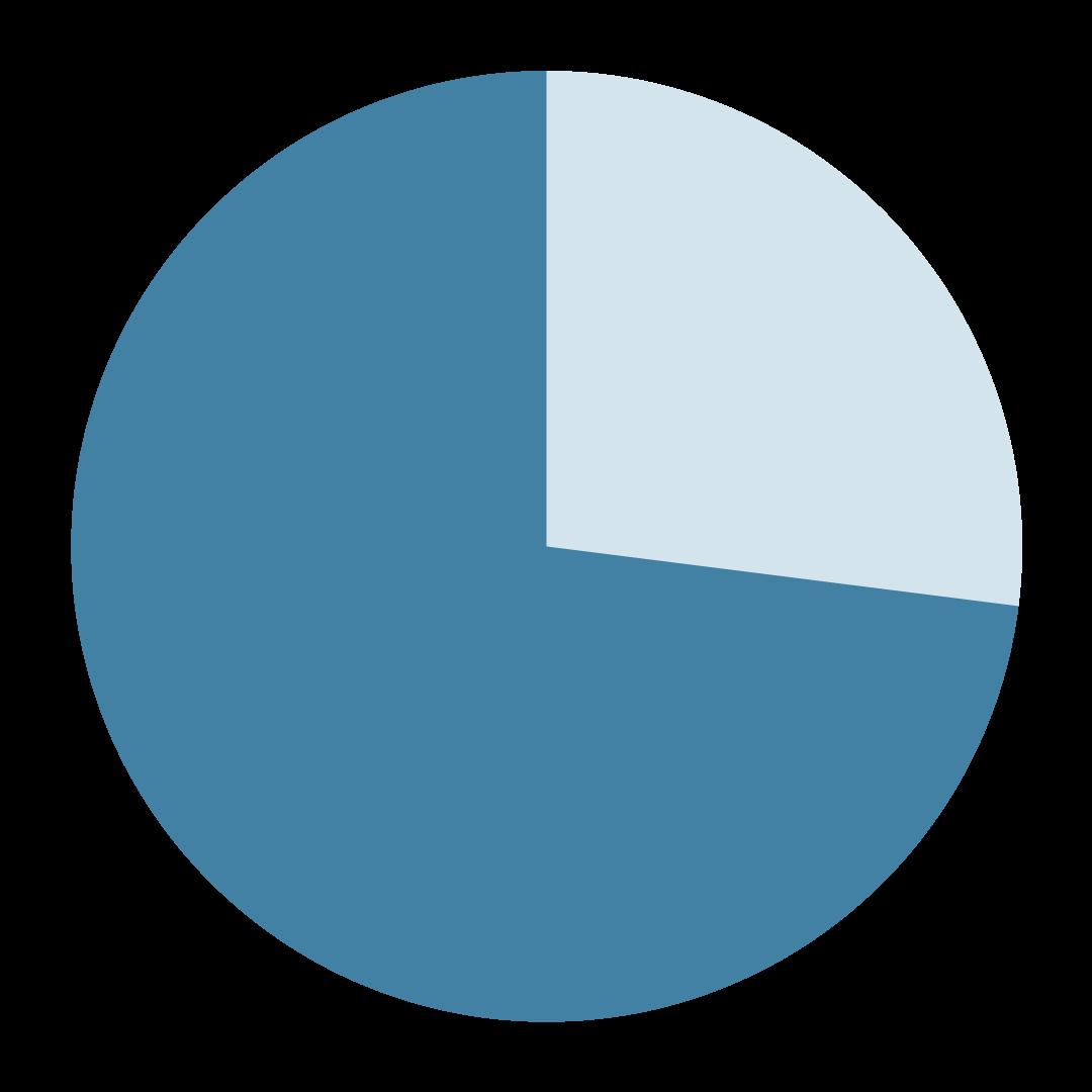 iytt-poll-citizens-assemblies-graphic3-update